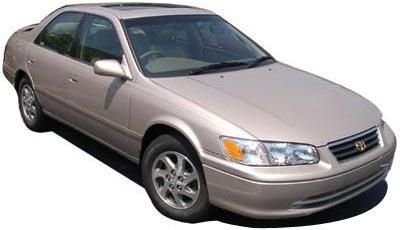 Car Part Com Used Auto Parts >> Car Part Com Used Auto Parts Market